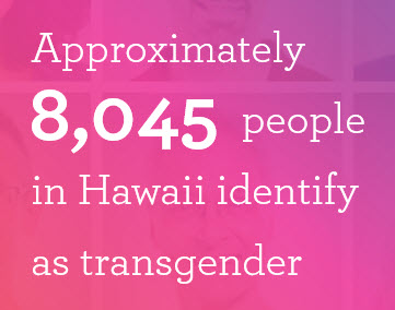 transgender people in hawaii around 8,045