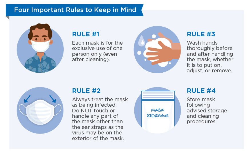 important rules for safely handling face masks